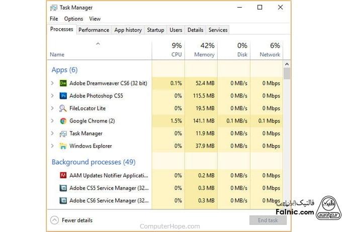 بررسی تب های پنجره task manager در ویندوز 10