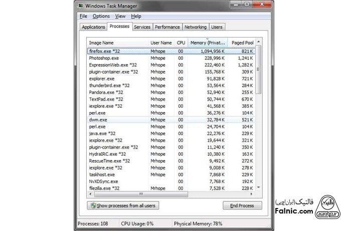 بررسی تب های پنجره task manager در ویندوز 7