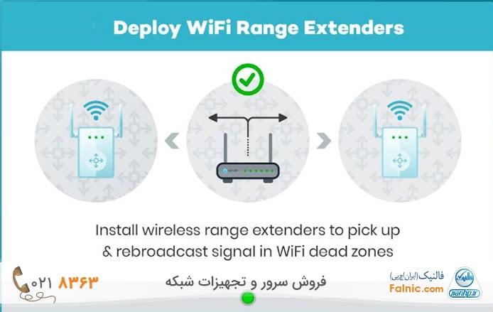 استفاده از wireless range extender