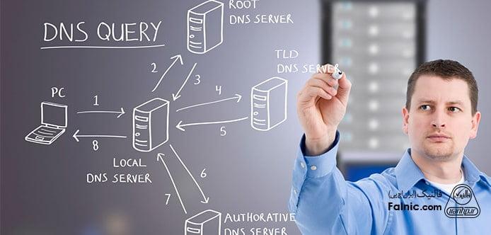 DNS چیست؟ چه کار می کند؟ چگونه تنظیم می شود؟