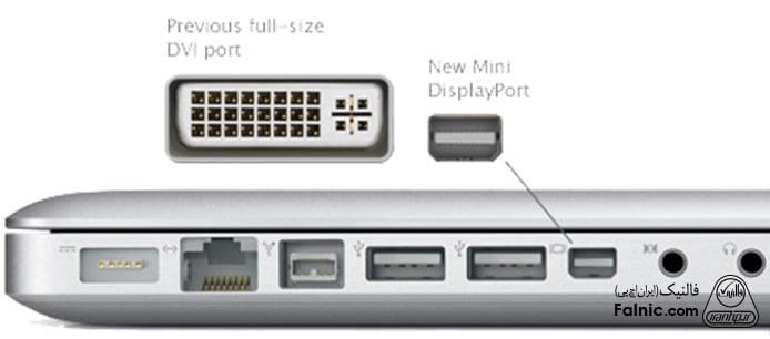 انواع پورت - پورت Mini Display Port
