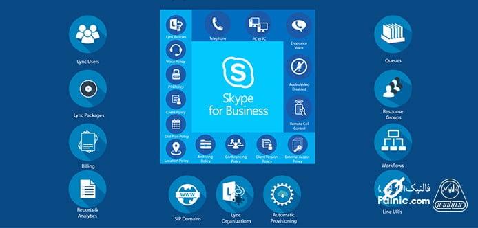 آموزش راهاندازی Skype در شبکه داخلی