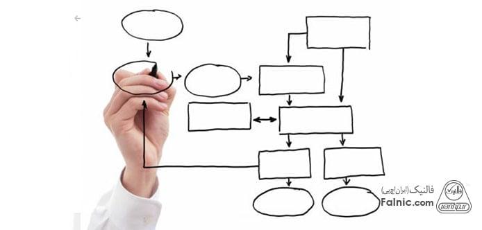 گردش کار چیست و چگونه تعریف می شود